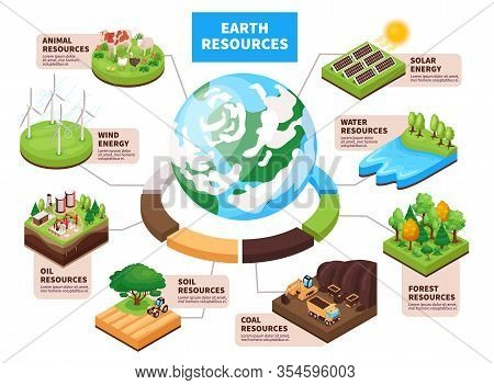 Natural Earth Resources Isometric Infographic Composition With World Globe Surrounded By Wind Solar