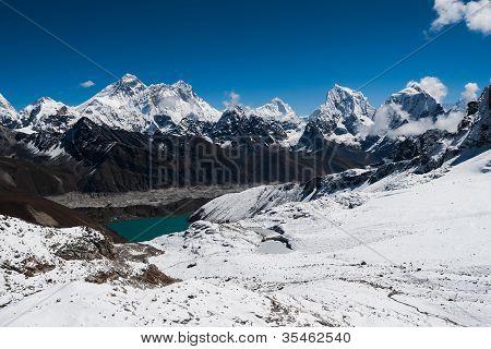 Famous peaks from Renjo Pass: Everest Makalu Lhotse Nuptse Cholatse. Travel to Nepal poster