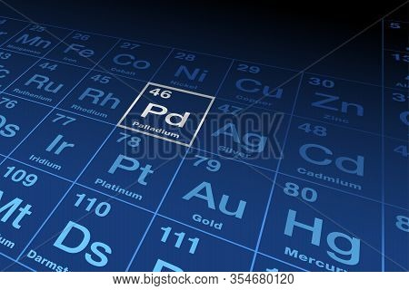 Element Palladium On The Periodic Table Of Elements. Chemical Element With Symbol Pd And Atomic Numb