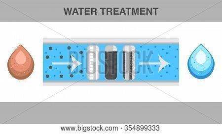Water Treatment Web Banner Flat Vector Template. Potable Filtered And Tap Water Drops Cartoon Illust