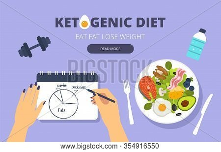 Ketogenic Diet Flat Banner. Eat Fat Lose Weight. Hand Holding Notebook With Diet Plan. Salad Plate.