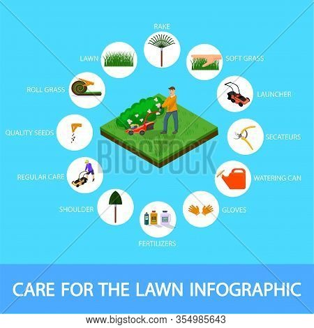 Banner Care For The Lawn Infographic Isometric. Man Mows Grass On Lawn Lawnmower. Vector Illustratio