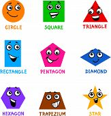 Cartoon Illustration of Basic Geometric Shapes Comic Characters with Captions for Children Education poster