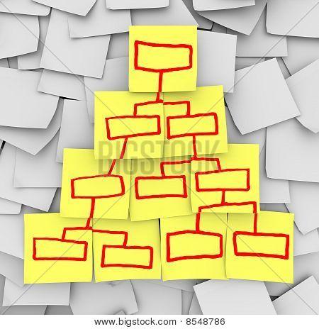 Organizational Chart Pyramid Drawn On Sticky Notes