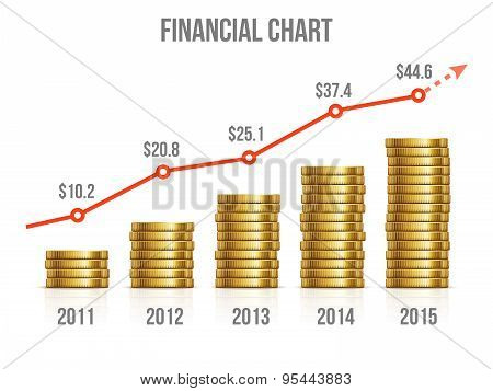 Financial chart. Diagram of making money with gold coins