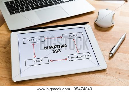 Business office table with table pc presenting marketing mix concept