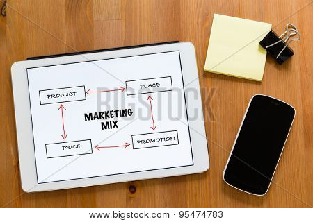 Working desk with mobile phone and digital tablet showing marketing mix concept