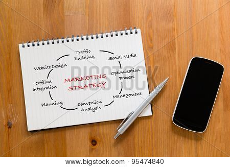 Mobile phone on desk with handbook drafting about marketing Strategy concept