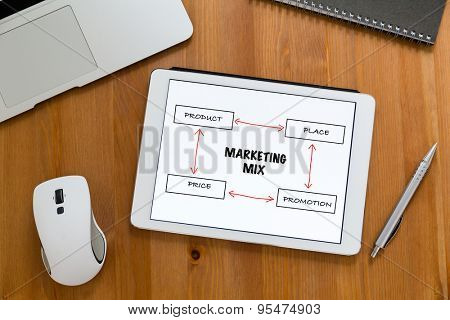 Modern working desk with tablet showing marketing mix concept
