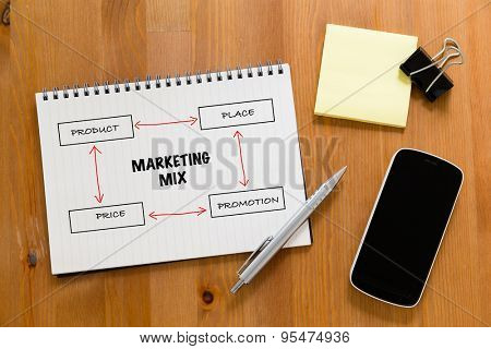 Working desk with mobile phone and handbook showing marketing mix concept