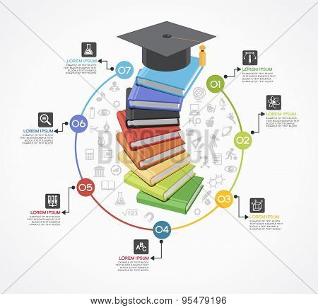 Books steps of Education infographic Template. Concept education steps. Academic cap and books surrounded by icons of education, text, numbers. The file is saved in the version 10 EPS.