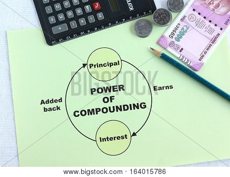 Concept of power of compounding and Indian currency rupees and coins.