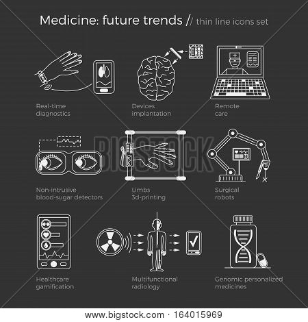 Vector illustration of future medicine trends. Medical gadgets and technological innovations. Thin line icons set of concept art. White background, text explanations and contrast pointed fill-in elements.