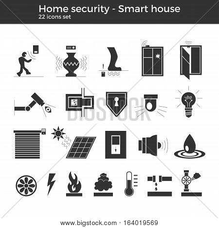Smart home automation vector icons set. House security items included. Flat design for modern infographic or logo concept. White background.