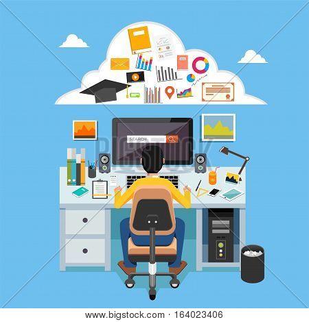 Online learning. e-learning online education distance learning education online course