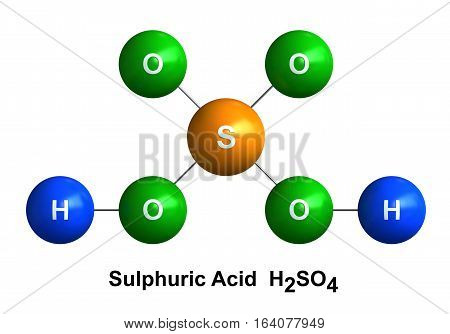 3d render of molecular structure of sulfuric acid isolated over white background Atoms are represented as spheres with color and chemical symbol coding: hydrogen(H) - blue oxygen(O) - green sulfur(S) - orange.