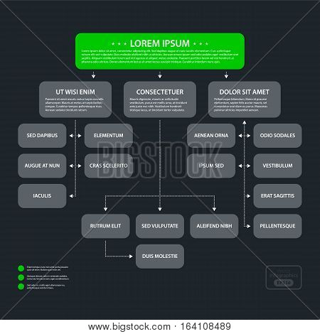 Modern Design Organization Chart Template In Flat Style On Dark Gray Background. Useful For Corporat