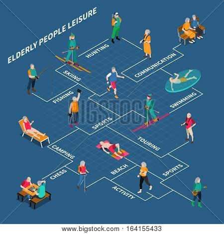 Different hobbies and leisure of elderly people leading active life isometric flowchart vector illustration