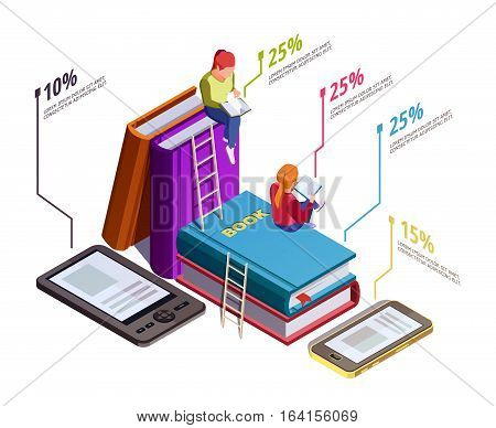 Colored isometric reading infographic with percentage of the most popular means by which readers vector illustration