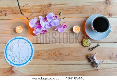 Coffee Cup Orchid Breakfast of the astrologer's prediction