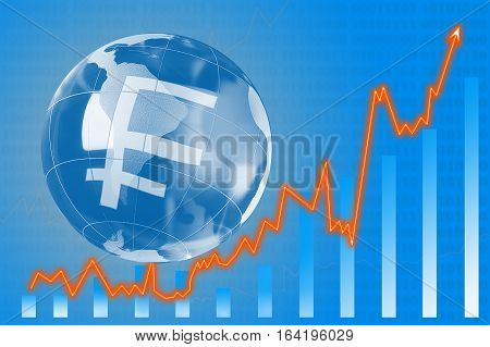 Concept increase the cost of the franc .Financial chart of currency value