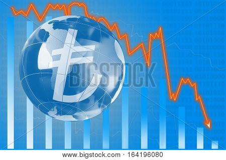 Schedule Fall Lira Exchange Rate .financial Chart Of Currency Value