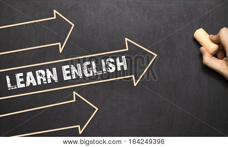 The Language Learning Concept Of Learn English