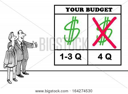 Business cartoon showing lots of budget money available for quarters 1 - 3, but none available for quarter 4.