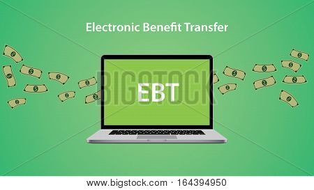 EBT - Electronic Benefit Transfer allows to issue benefits via a magnetically encoded payment card vector