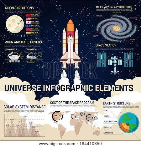 Universe infographic elements. Models and structure of Earth and Milky Way, cost of space program per country world map, graph with Solar System distance, space shuttle, station, Moon and Mars rovers