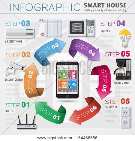 Smart House and internet of things infographics with flat Icons Set such as smartphone controls smart plug, security camera, coffee maker and router. vector illustration