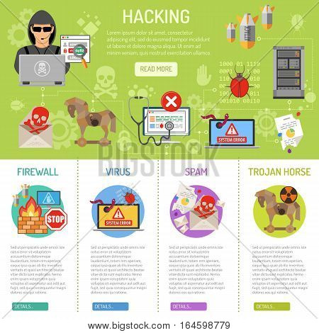 Cyber Crime hacking infographics with flat Icons Hacker, virus, spam. vector illustration