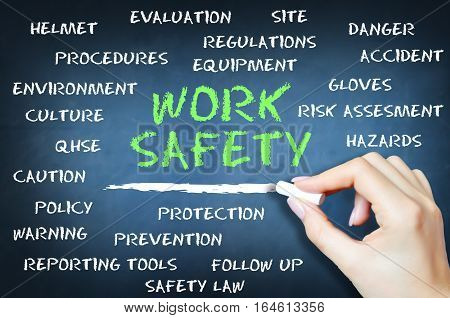 Work safety and its implications written on a blackboard