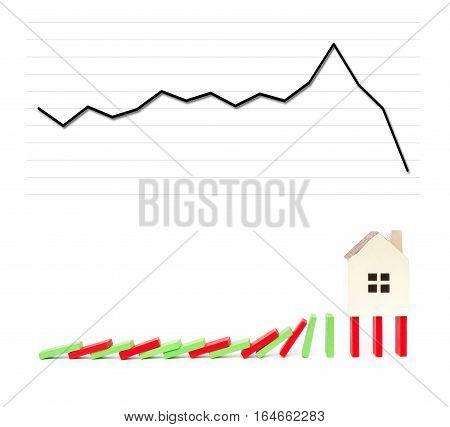 house standing on falling dominos with a falling chart on background as a financial concept