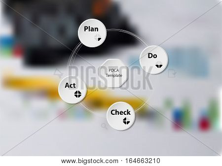 Illustration infographic template with motif of PDCA method consists of four paper circles with signs. Blurred photo with financial motif (calculator charts pen) is used as background.