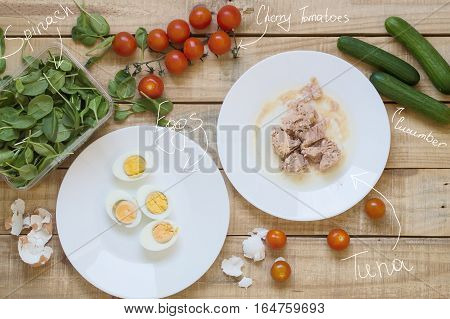 Top view of ingredients for healthy and balanced tuna salad. Tuna fish boiled eggs bunch of red cherry tomatoes and spinach leaves and hand-drawn names of ingredients