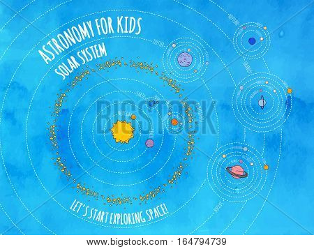 Illustration of Solar System with the correct location of the planets relative to the sun. The planets and their satellites in orbit. Vector watercolor texture. Diagram, tutorial