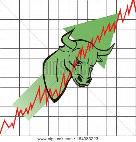 bull head symbolizes the bull market with stock graph as background.