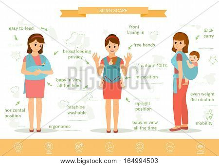 Mothers with his babies in sling scarf. Three positions of baby in sling scarf : back carry, front facing in and horizontal position. Linear white icon.Isolated on white background. Vector illustration.