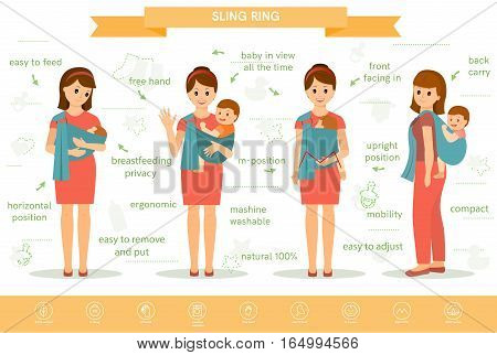 Mothers with his babies in sling ring. Three positions of baby in sling ring: back carry, front facing in and horizontal position. Linear white icon.Isolated on white background. Vector illustration.