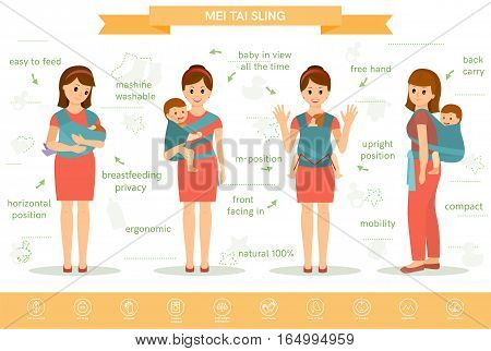 Mothers with his babies in mei tai sling. Four positions of baby in sling mei tai: back carry, hip carry, front facing in and horizontal position. Linear white icon.Isolated on white background. Vector illustration.