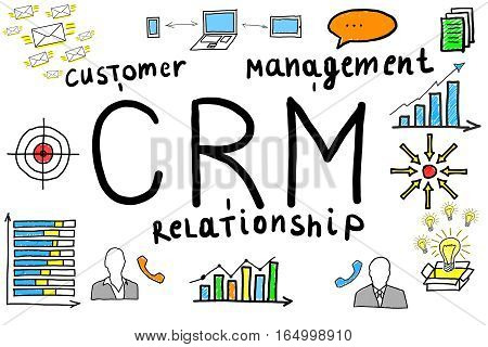 Illustrative Diagram Of Customer Relationship Management For Managing A Company On White Background