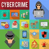 Internet Security and cyber crime concept with Flat Icon Set Long Shadows Like Hacker, phishing, Virus, Spam and Firewall. vector illustration poster