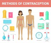 Vector illustration with female and male body. Set of contraceptive methods: condom and injection oral and vaginal contraceptive. Safe sex and birth control. Isolated on white poster
