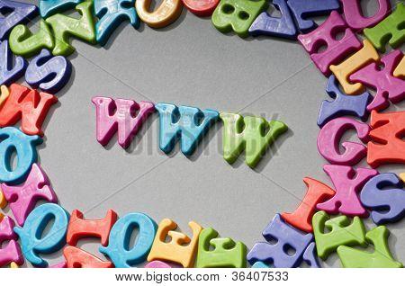Letras WWW sobre o fundo