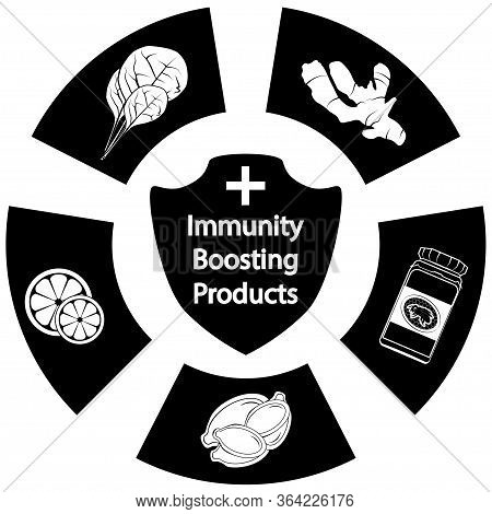 Immune System Concept. Healthy Bacteria, Protection From Virus. Medical Prevention Human Germ. Boost