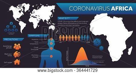 Africa Map Covid-19 Coronavirus Infographic Design Template