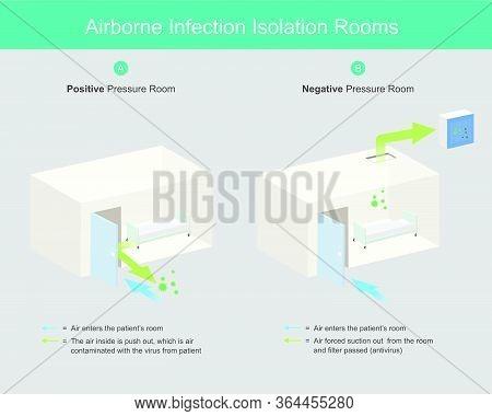 Airborne Infection Isolation Rooms. Airborne Infection Isolation Rooms (aiir) Is Control Room Under