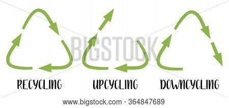 Vector Recycling, Upcycling And Downcycling Signs, Isolated On White Background. Green Reuse Symbols