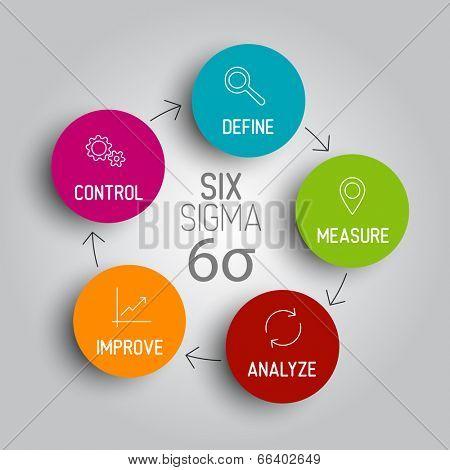 Vector Light Six sigma diagram scheme concept